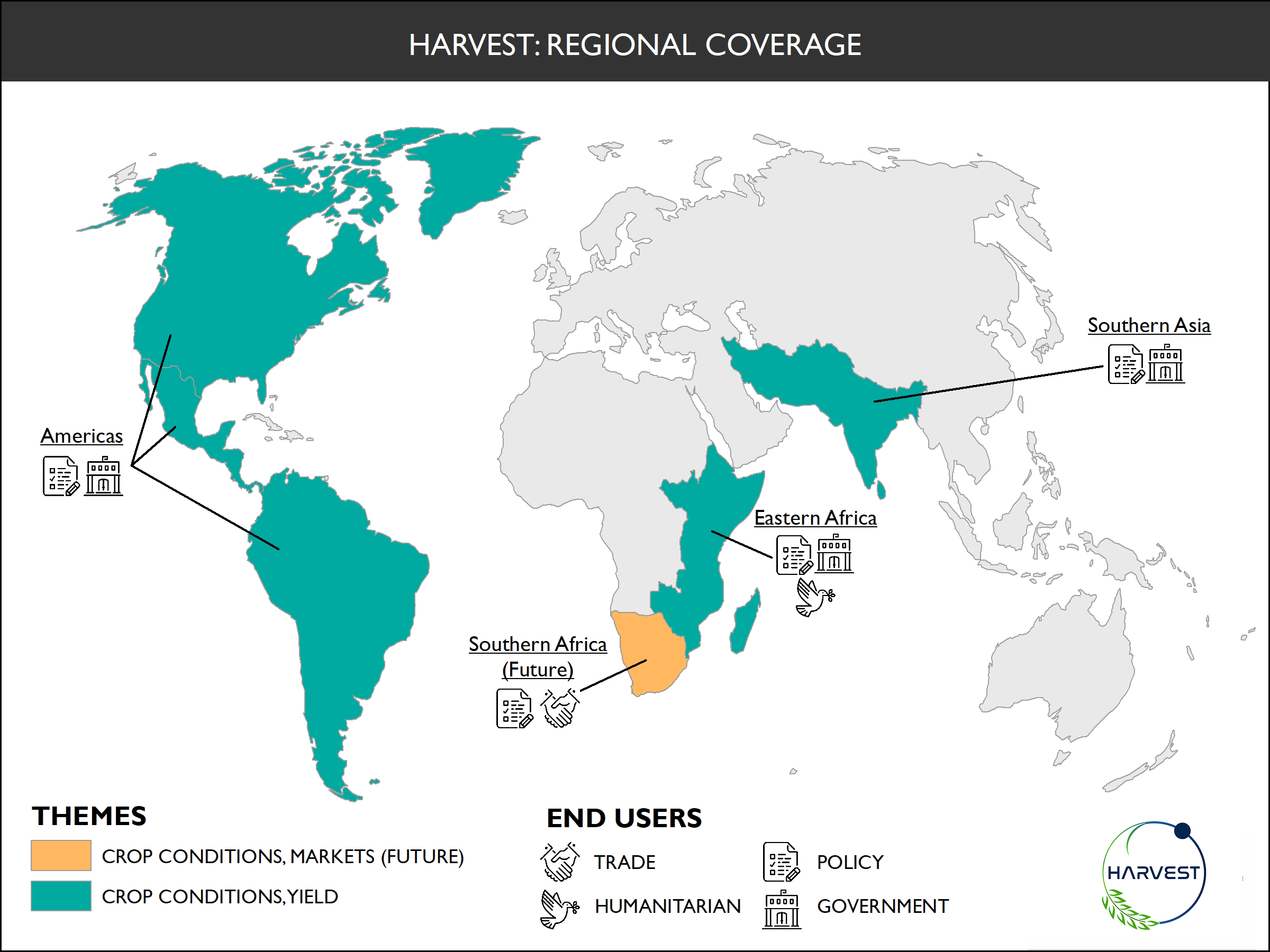 Harvest Regional Coverage